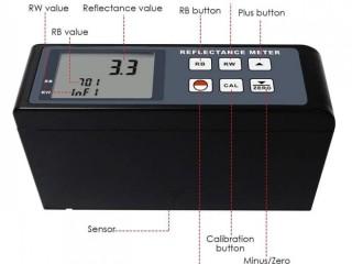 Jual Reflectance Meter Landtek RM-206 || harga hub 082124100046