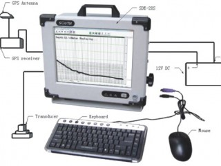 RAS- JUAL GPS ECHO SOUNDER SOUTH SDE 28S MURAH HUB 0812 9595 8196